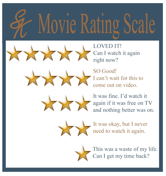 SK Movie Rating Scale