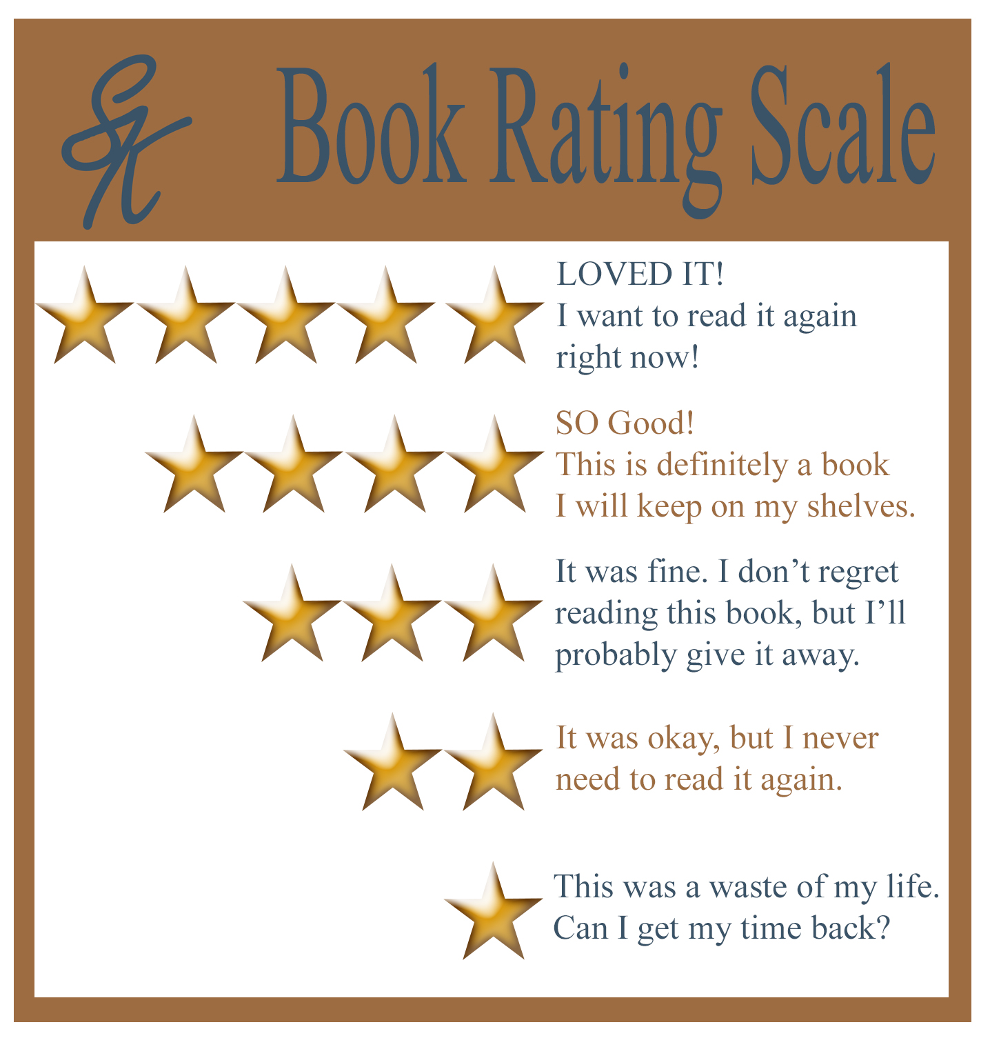 SK Book Rating Scale