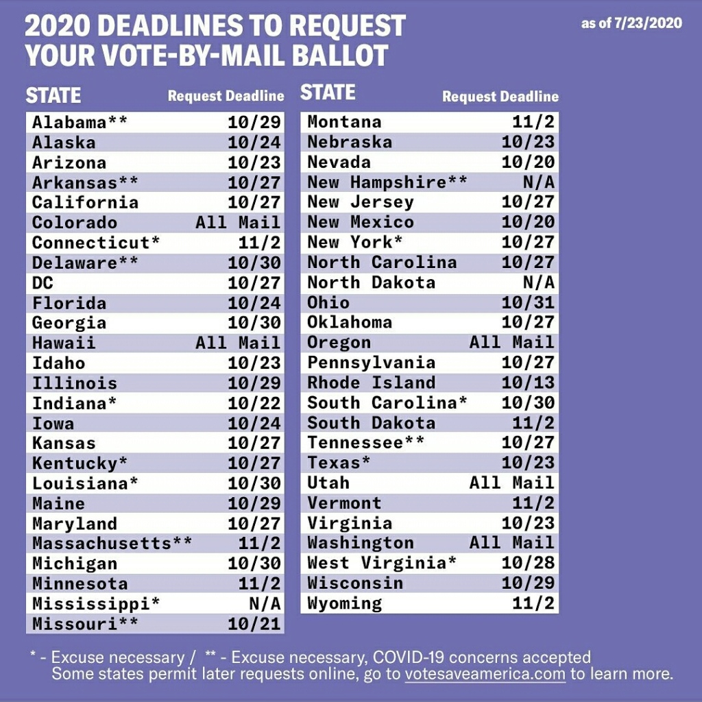 2020 deadlines to request your vote-by-mail ballot