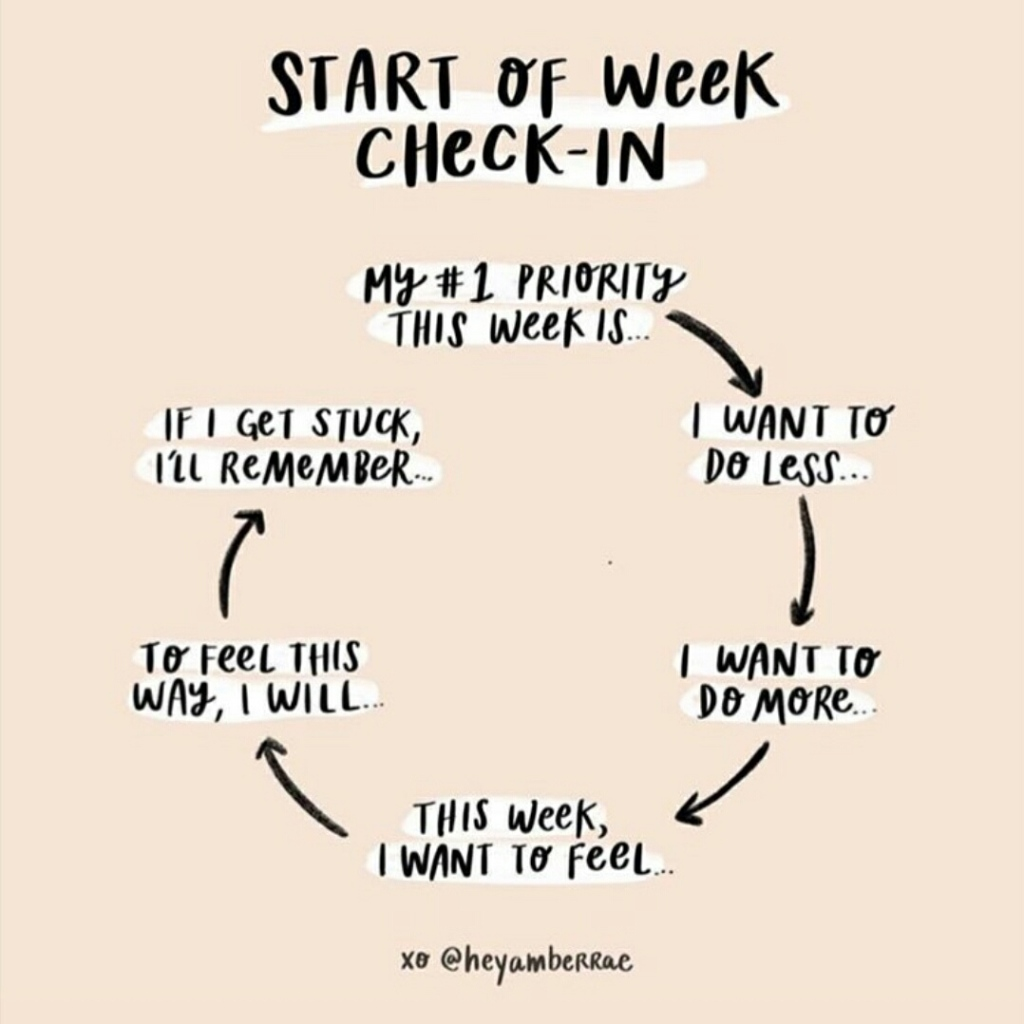 Start of the week check-in